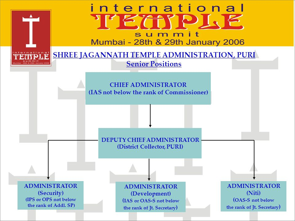 CHIEF ADMINISTRATOR (IAS not below the rank of Commissioner) ADMINISTRATOR (Security) (IPS or OPS not below the rank of Addl.