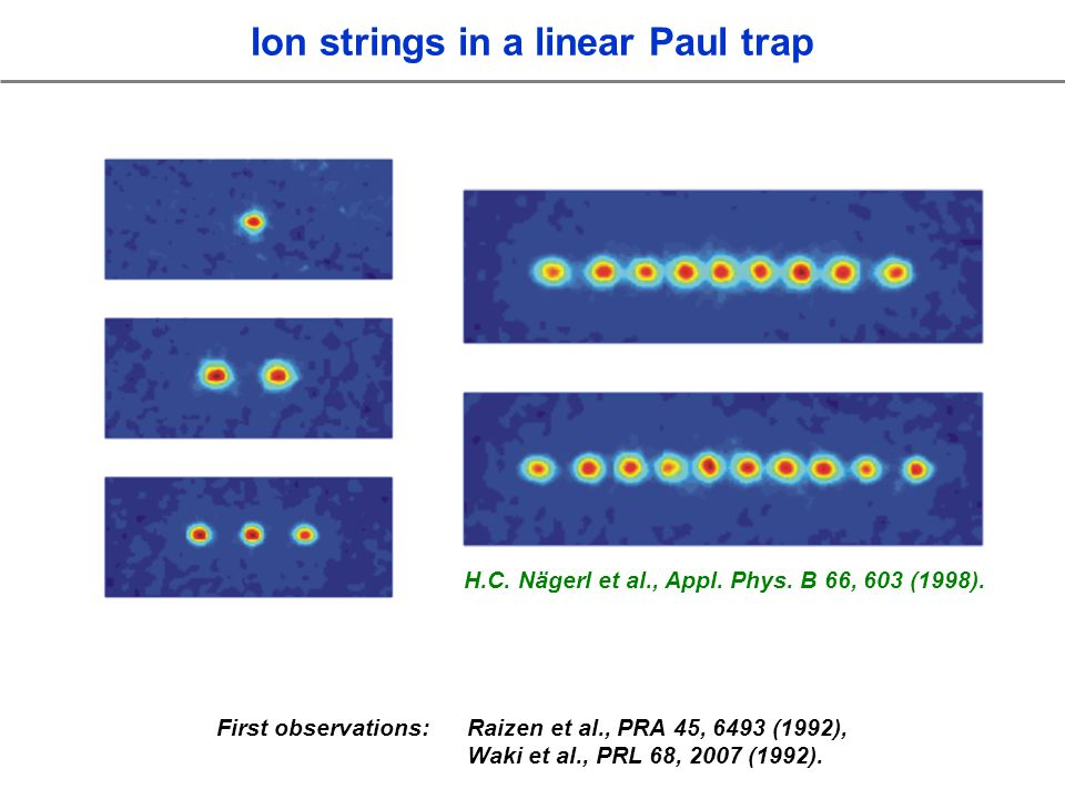 Ion strings in a linear Paul trap H.C. Nägerl et al., Appl.