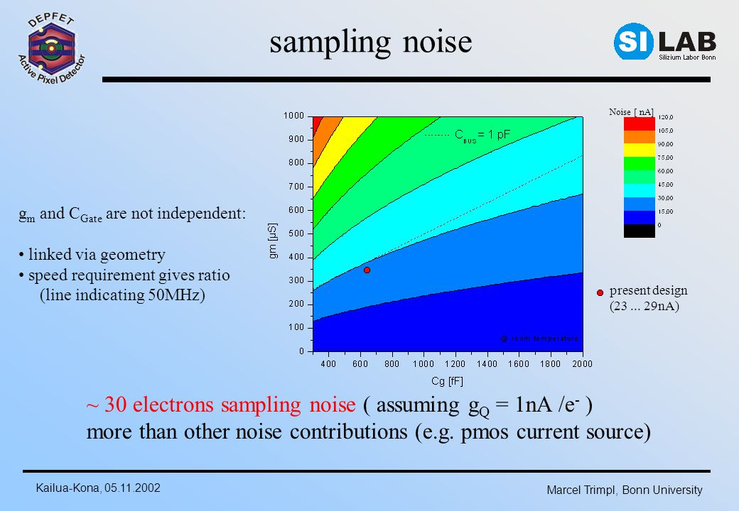 Kailua-Kona, 05.11.2002 Marcel Trimpl, Bonn University sampling noise ~ 30 electrons sampling noise ( assuming g Q = 1nA /e - ) more than other noise contributions (e.g.