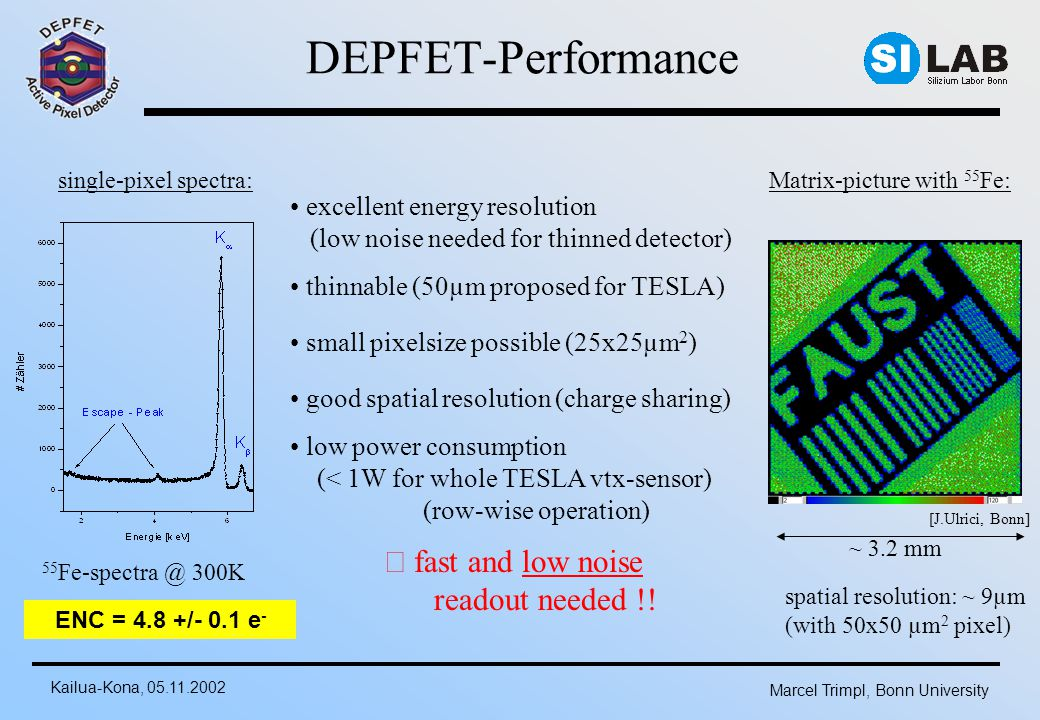 Kailua-Kona, 05.11.2002 Marcel Trimpl, Bonn University Proposed concept for TESLA thin detector-area down to 50µm frame for mechanical stability carries readout- and steering-chips first thinned samples: [L.Andricek, MPI Munich] matrix is read out row-wise