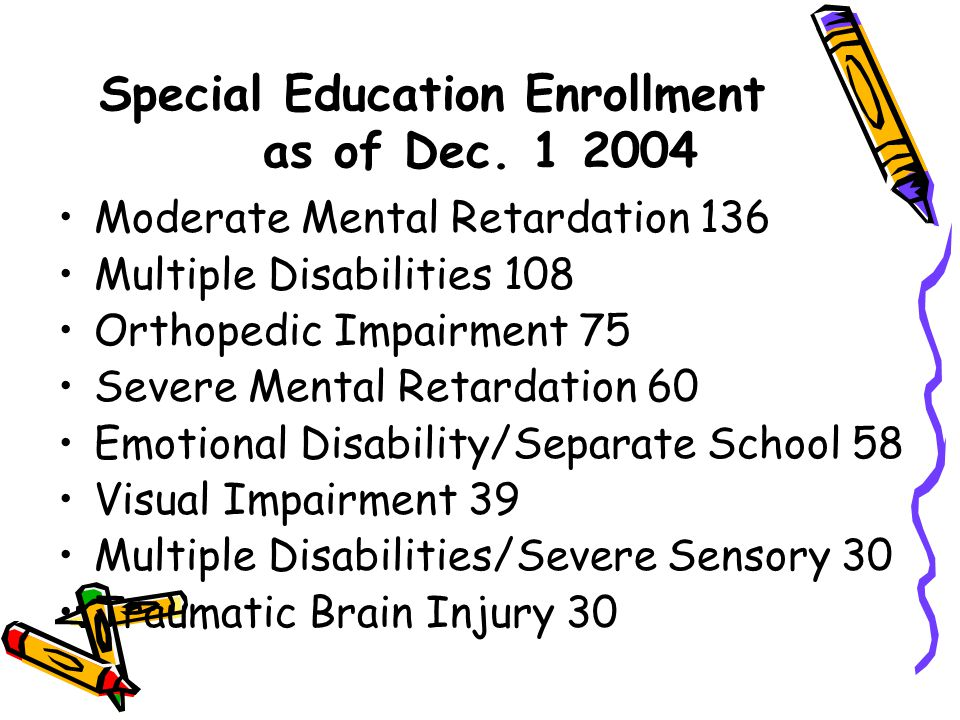 Special Education Enrollment as of Dec.