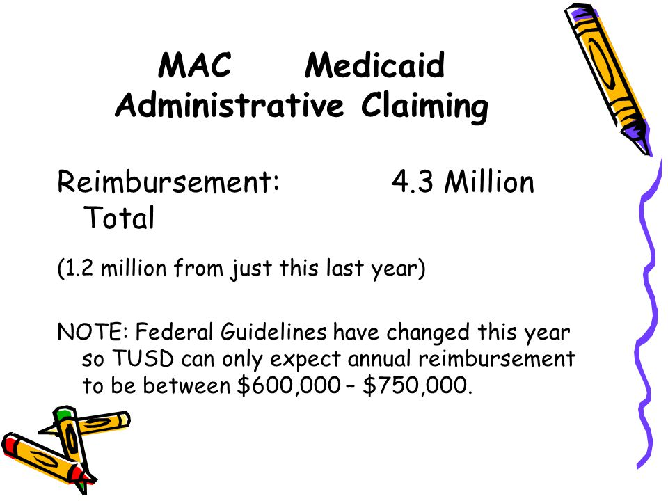 MAC Medicaid Administrative Claiming Reimbursement:4.3 Million Total (1.2 million from just this last year) NOTE: Federal Guidelines have changed this