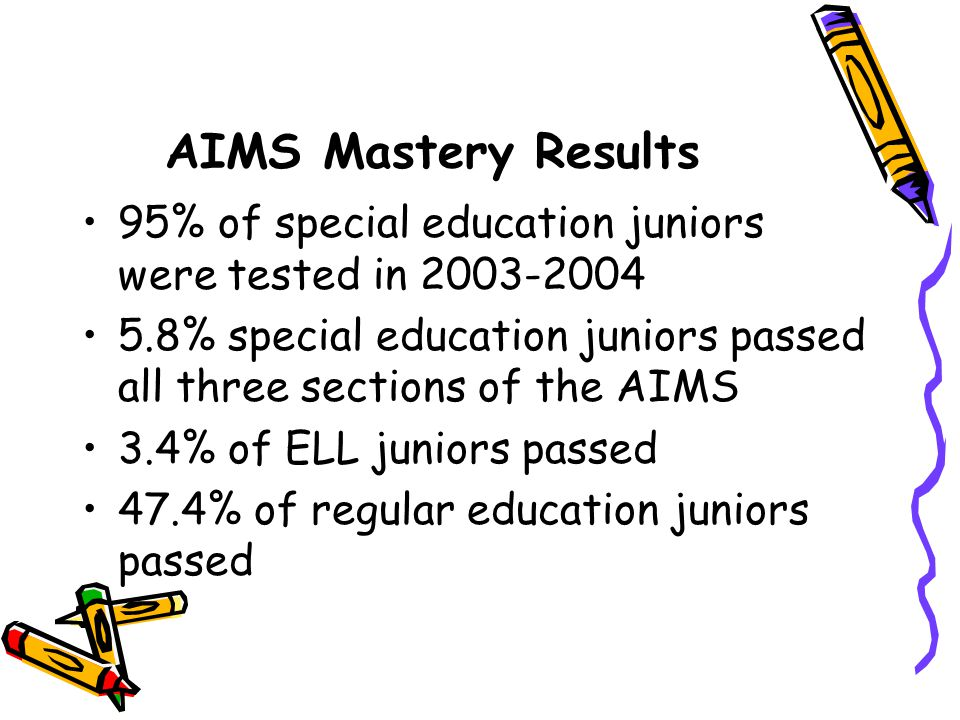 AIMS Mastery Results 95% of special education juniors were tested in 2003-2004 5.8% special education juniors passed all three sections of the AIMS 3.4% of ELL juniors passed 47.4% of regular education juniors passed