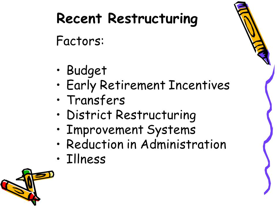 Recent Restructuring Factors: Budget Early Retirement Incentives Transfers District Restructuring Improvement Systems Reduction in Administration Illn