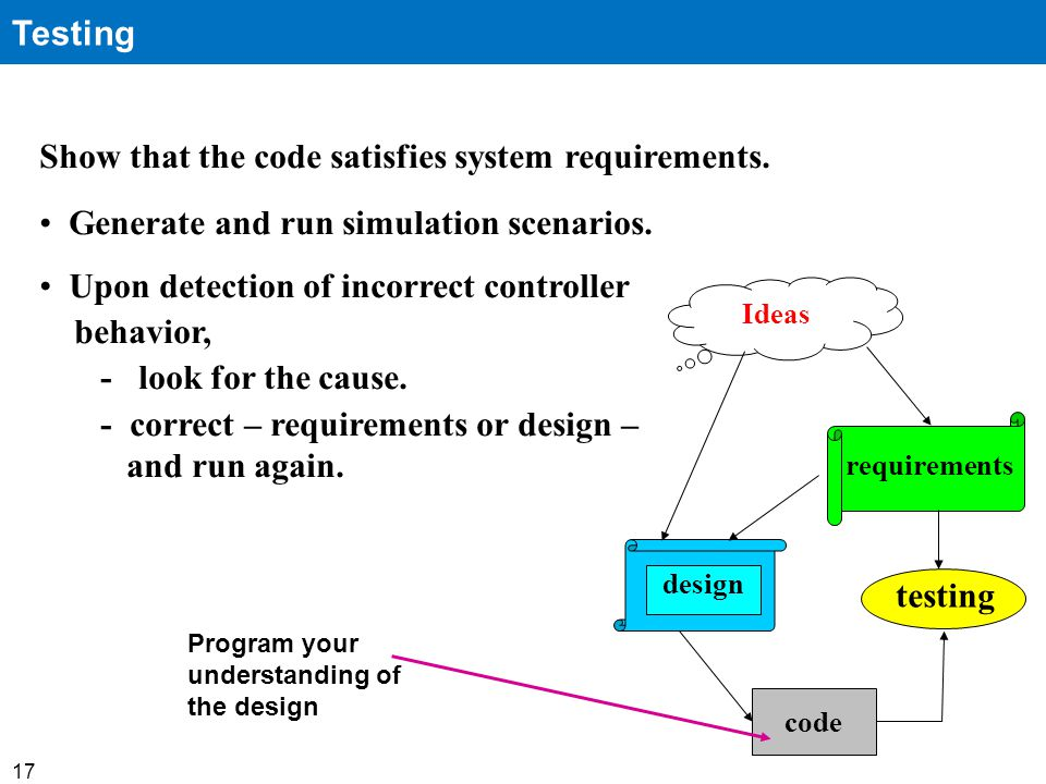 17 Show that the code satisfies system requirements.