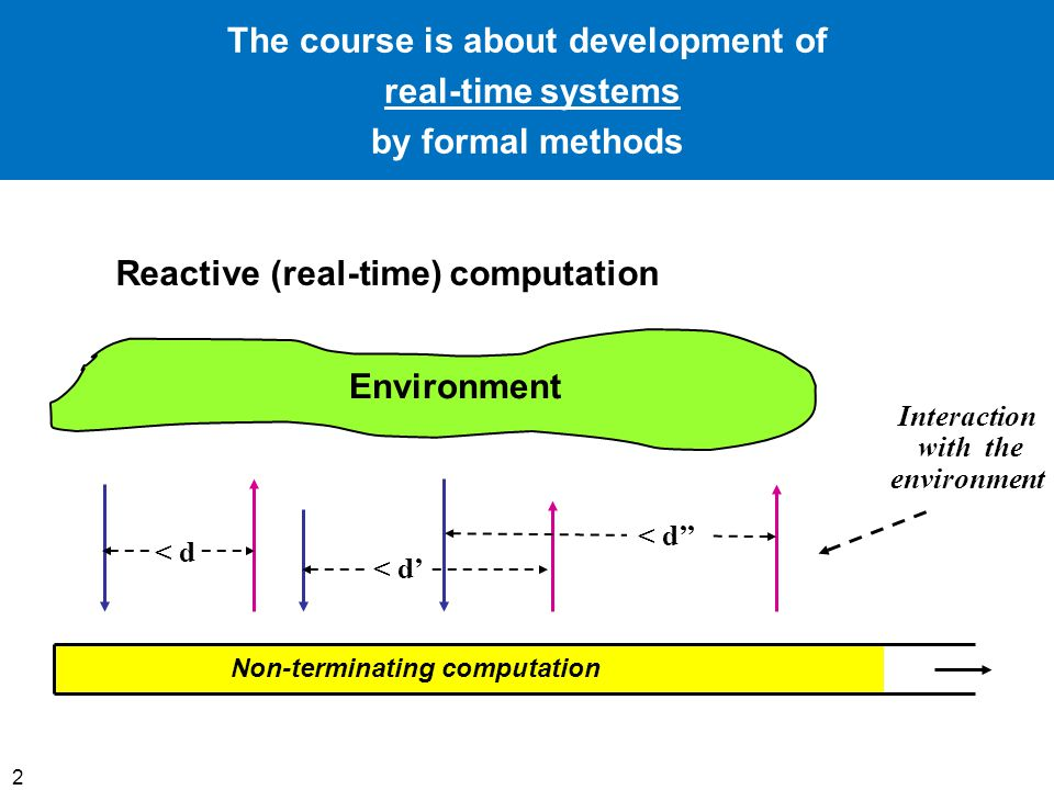 3 Requirements Program Abstract (formal) specification of a set of allowed computations (by Temporal Logic) Executable (formal) specification of a set of computations (by -automata) The course is about development of real-time systems by formal methods