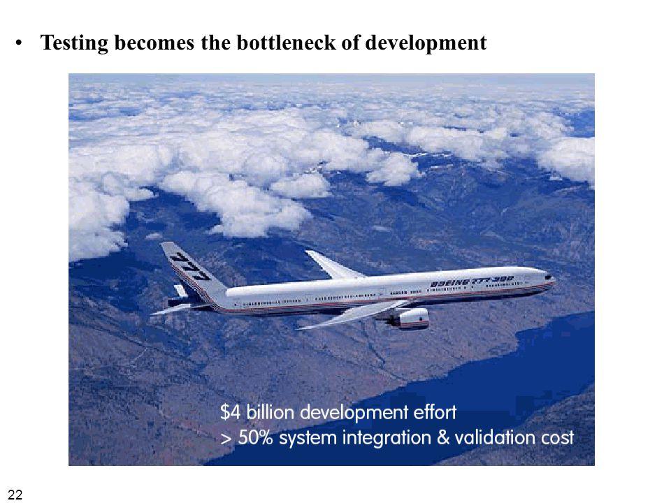 22 Testing becomes the bottleneck of development