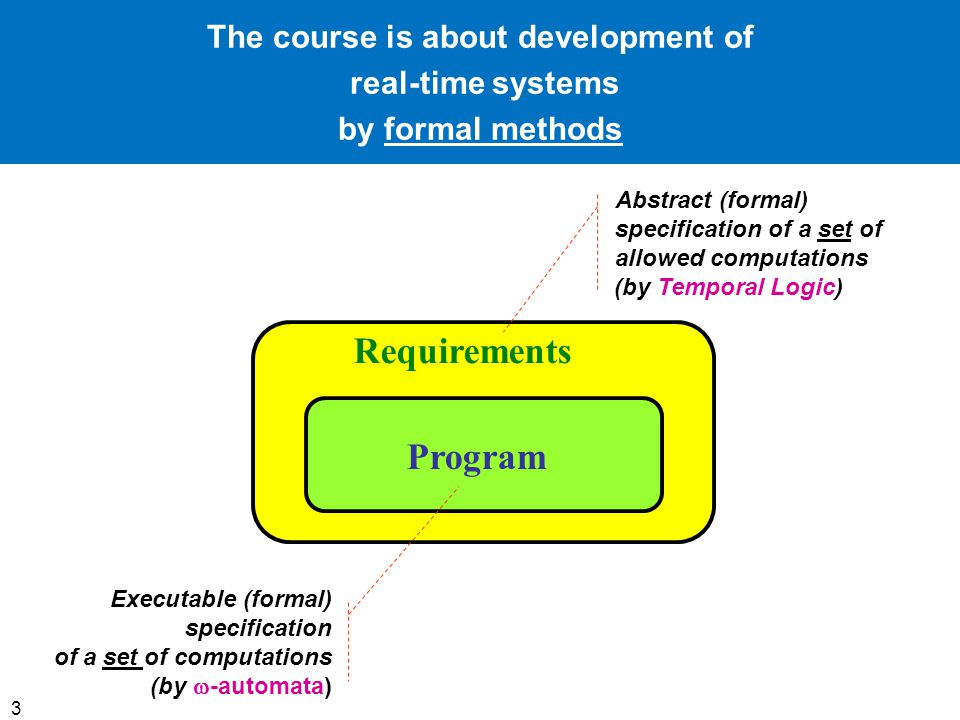 24 Formal Development Process Whats new .Specification & Design are expressed in formal languages.