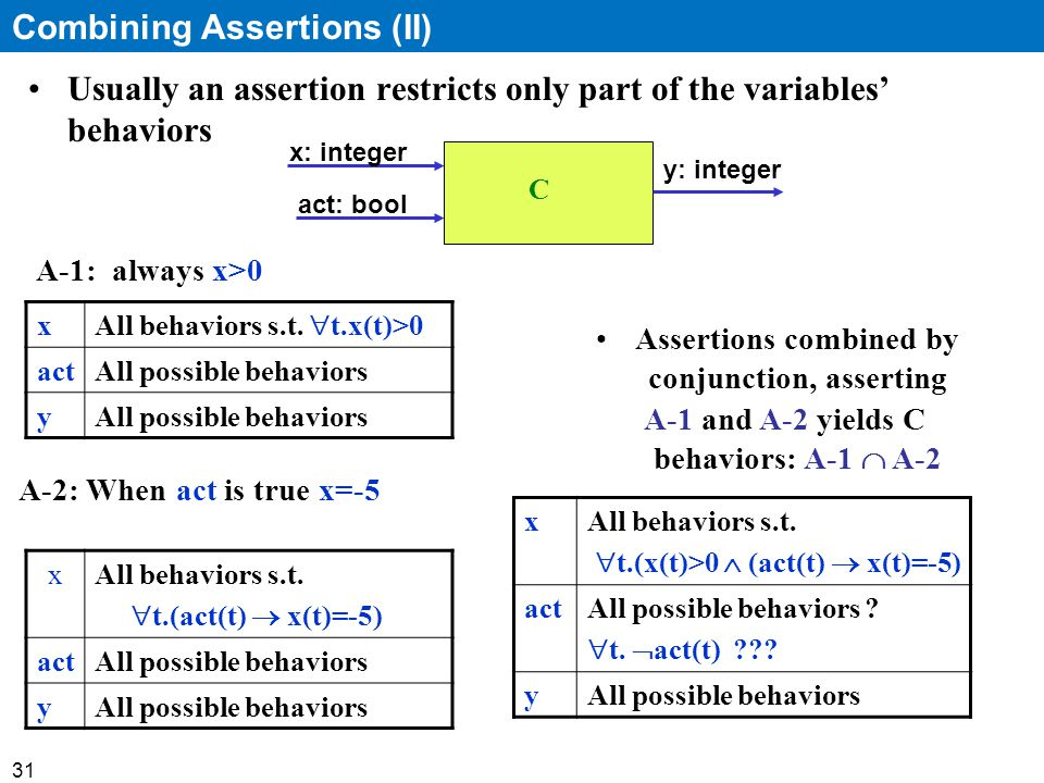 31 Combining Assertions (II) Usually an assertion restricts only part of the variables behaviors A-1: always x>0 Assertions combined by conjunction, asserting A-1 and A-2 yields C behaviors: A-1 A-2 C x: integer y: integer act: bool x All behaviors s.t.