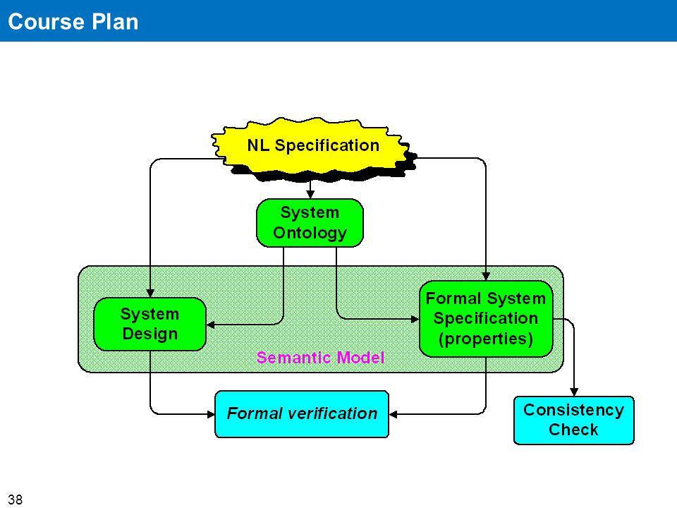 38 Course Plan