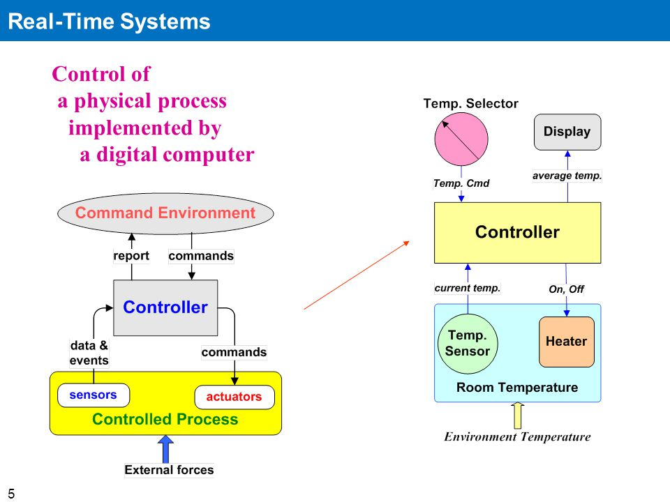 36 System (S) - A (infinite) set of behaviors.