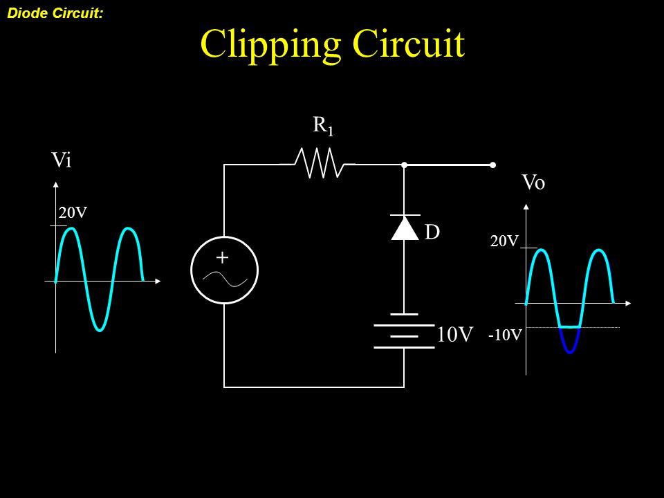 Clipping Circuit Diode Circuit: + 10V R1R1 D 20V Vi 20V Vo -10V