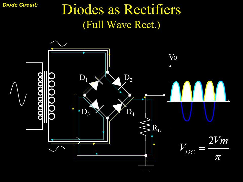 Diodes as Rectifiers (Full Wave Rect.) Diode Circuit: Vo D1D1 D2D2 D3D3 D4D4 RLRL