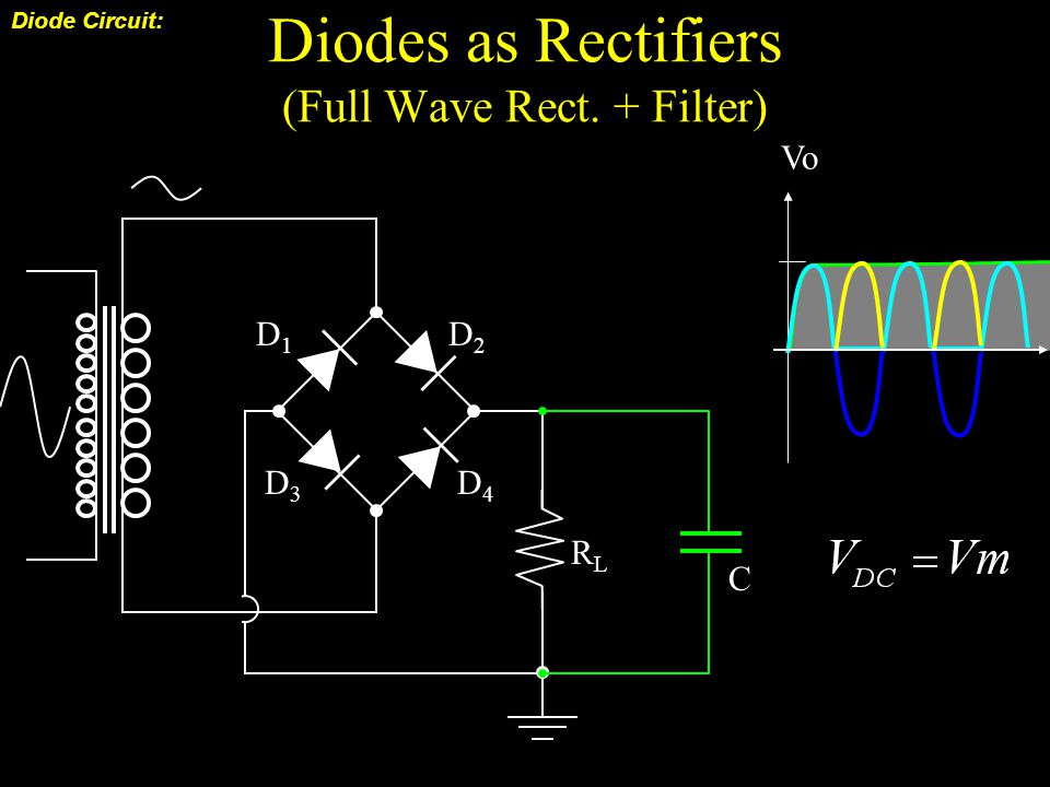 Diodes as Rectifiers (Full Wave Rect. + Filter) Diode Circuit: Vo D1D1 D2D2 D3D3 D4D4 RLRL C