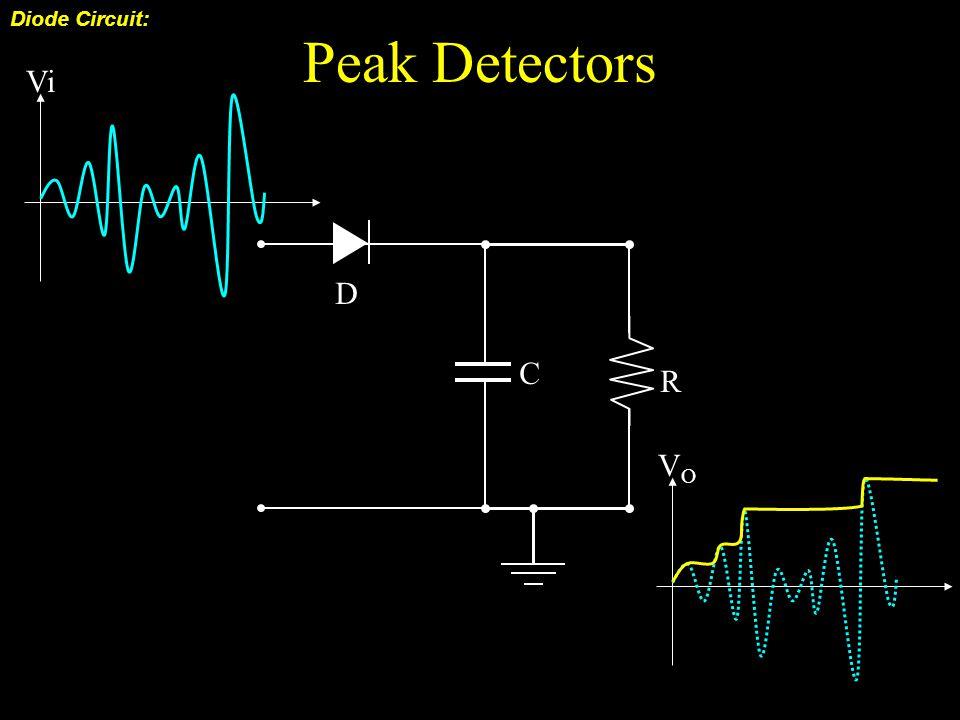 Peak Detectors Diode Circuit: R D C Vi VOVO