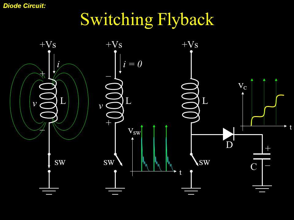 Switching Flyback Diode Circuit: +Vs i = 0 + _ v +Vs i + _ v C + _ V SW t VCVC t SW D LLL