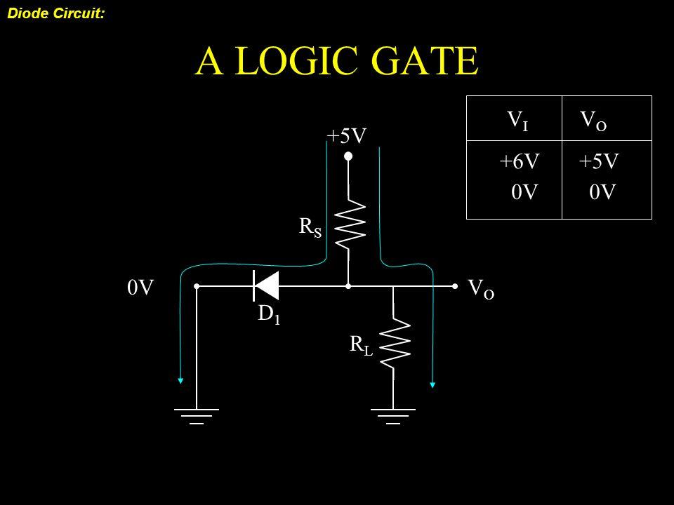 A LOGIC GATE Diode Circuit: +5V RSRS RLRL D1D1 VIVI VOVO +6V 0V VIVI VOVO +6V +5V 0V 0V