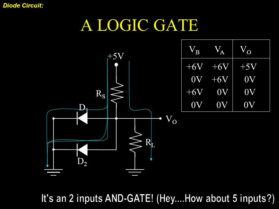 Voltage Doubler Diode Circuit: D2D2 C1C1 D1D1 C2C2 + V SP Vi V O = 2 V SP 2V SP + _ + _