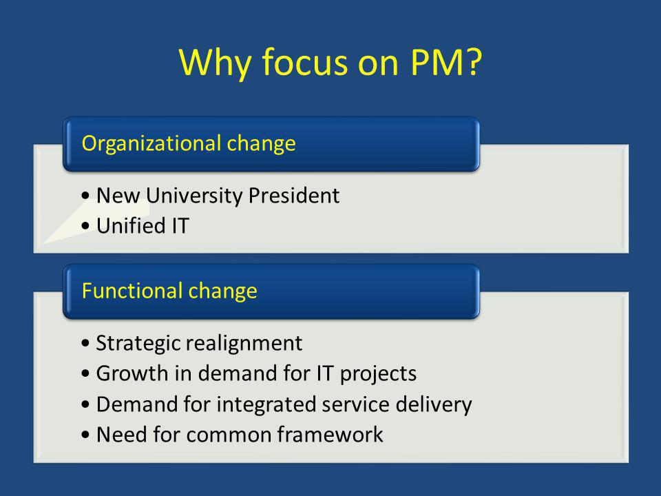 Why focus on PM? New University President Unified IT Organizational change Strategic realignment Growth in demand for IT projects Demand for integrate