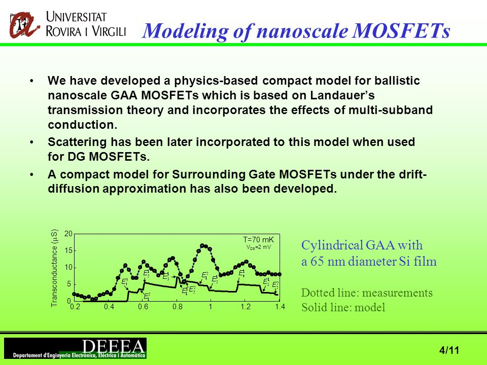 4/11 Modeling of nanoscale MOSFETs We have developed a physics-based compact model for ballistic nanoscale GAA MOSFETs which is based on Landauers transmission theory and incorporates the effects of multi-subband conduction.