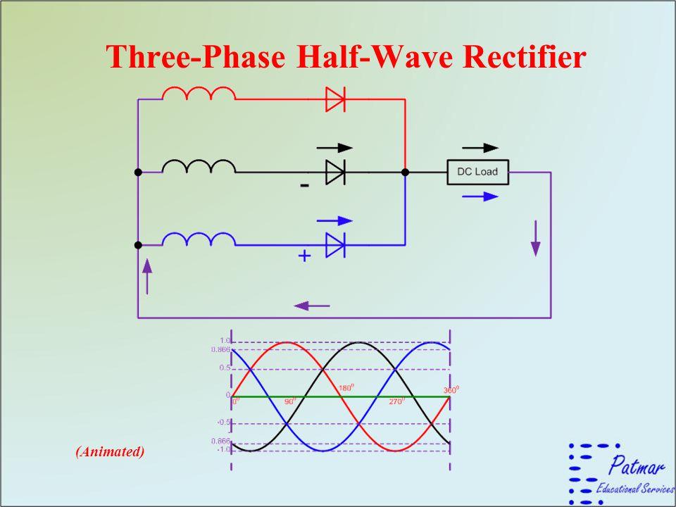 Three-Phase Half-Wave Rectifier (Animated)