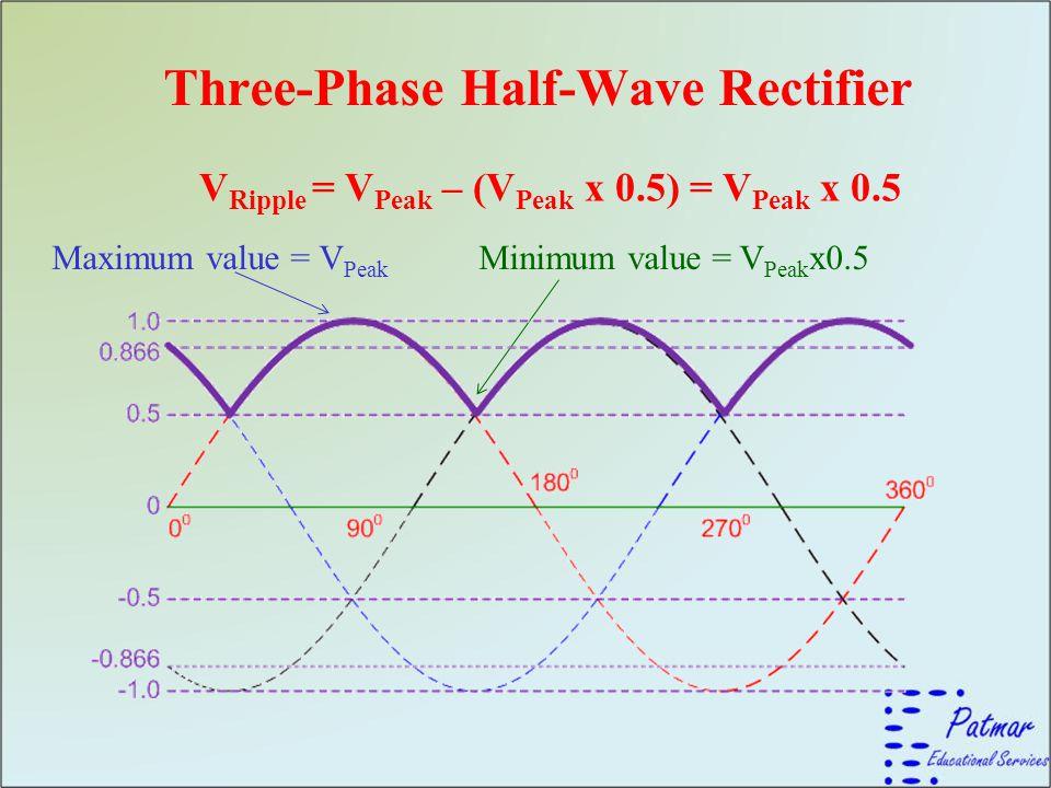 Three-Phase Half-Wave Rectifier Maximum value = V Peak Minimum value = V Peak x0.5 V Ripple = V Peak – (V Peak x 0.5) = V Peak x 0.5