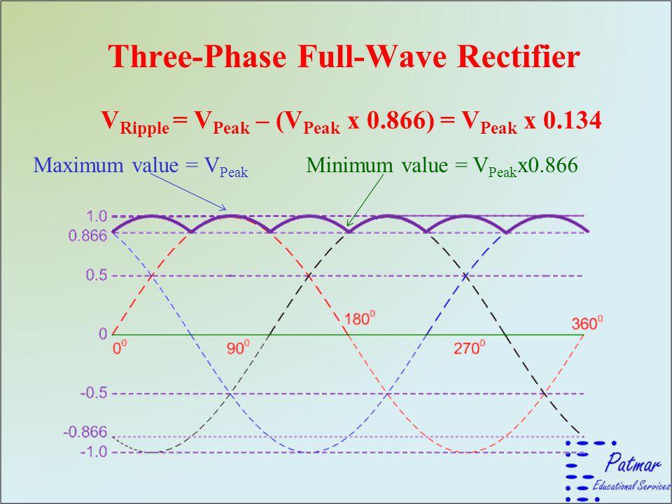 Three-Phase Full-Wave Rectifier Maximum value = V Peak Minimum value = V Peak x0.866 V Ripple = V Peak – (V Peak x 0.866) = V Peak x 0.134