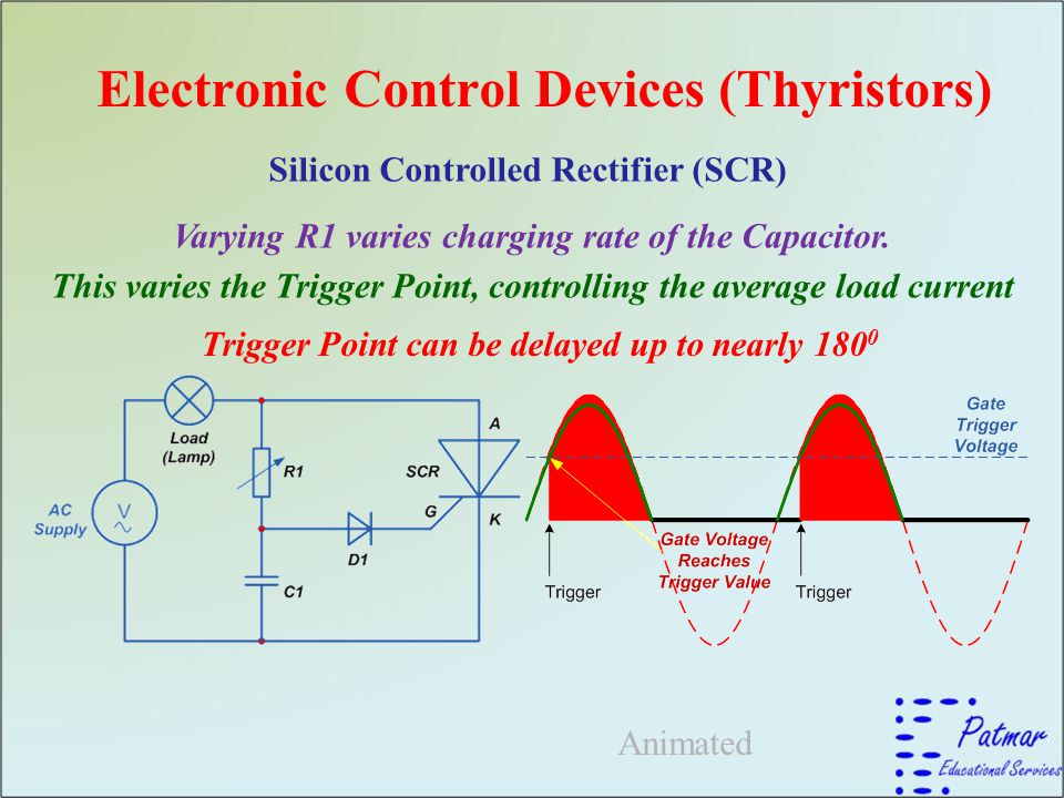 Electronic Control Devices (Thyristors) Silicon Controlled Rectifier (SCR) Varying R1 varies charging rate of the Capacitor. Animated This varies the