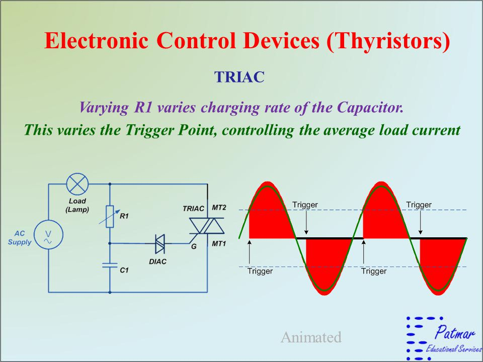 Electronic Control Devices (Thyristors) TRIAC Varying R1 varies charging rate of the Capacitor. Animated This varies the Trigger Point, controlling th
