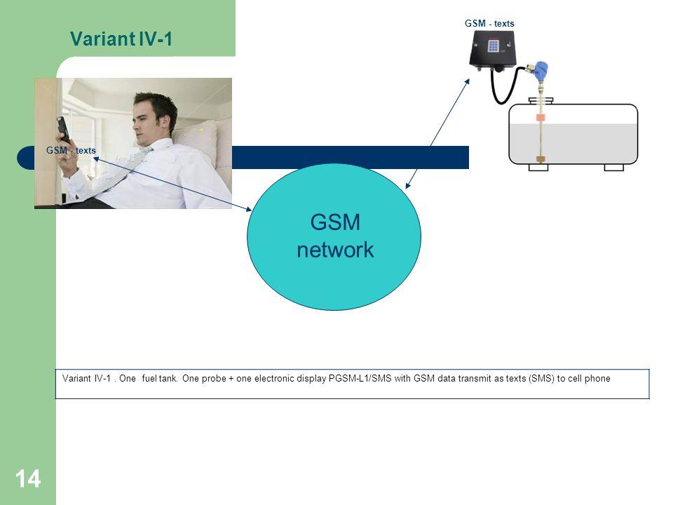 14 Variant IV-1 GSM network GSM - texts Variant IV-1.