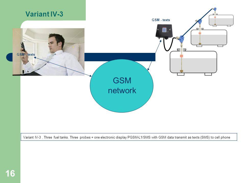 16 Variant IV-3 GSM network GSM - texts Variant IV-3.