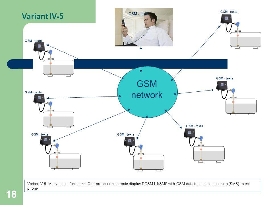 18 GSM - texts Variant IV-5 GSM network GSM - texts Variant V-5.