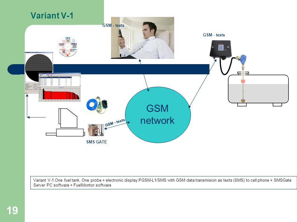 19 Variant V-1 GSM network SMS GATE GSM - texts Variant V-1.One fuel tank.