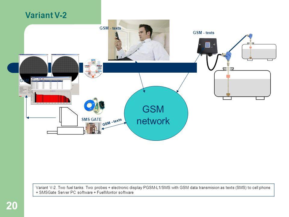 20 GSM - texts Variant V-2 GSM network SMS GATE GSM - texts Variant V-2.