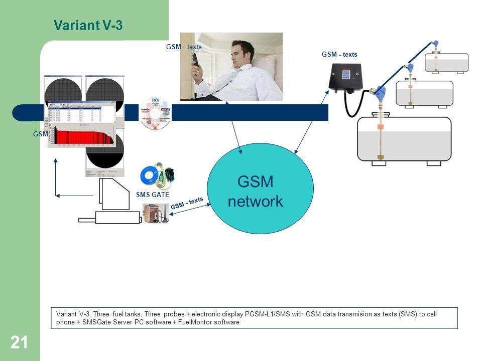 21 GSM - texts Variant V-3 GSM network SMS GATE GSM - texts Variant V-3.