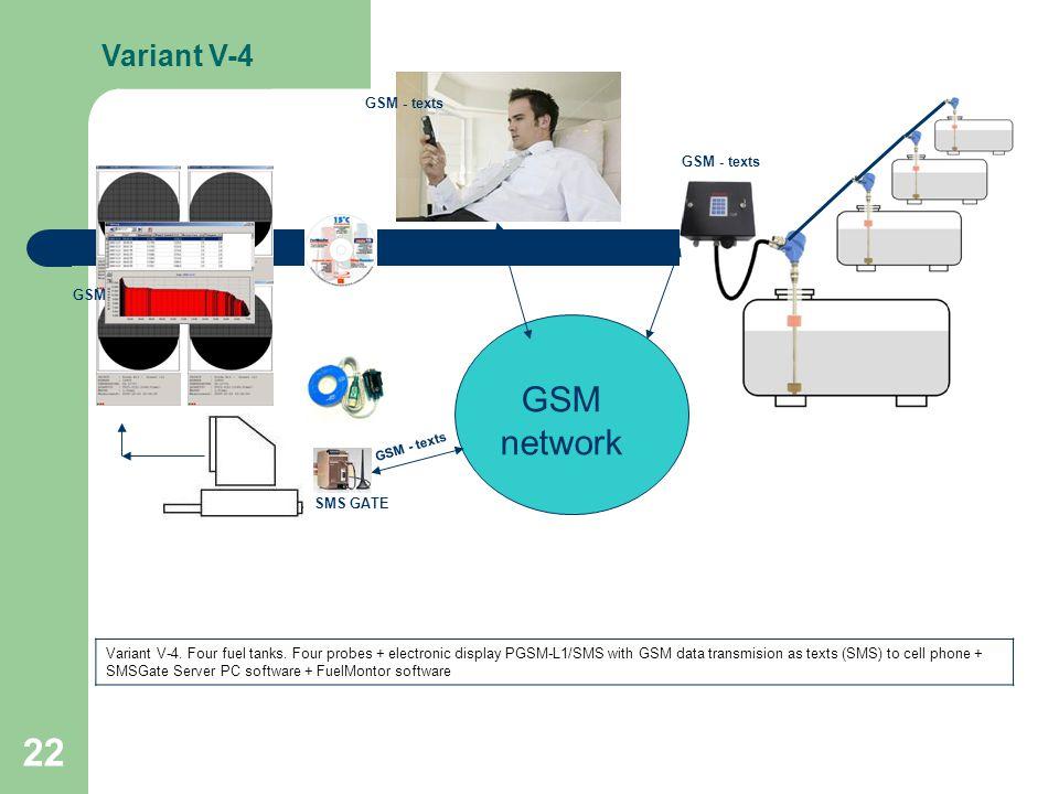 22 GSM - texts Variant V-4 GSM network SMS GATE GSM - texts Variant V-4.