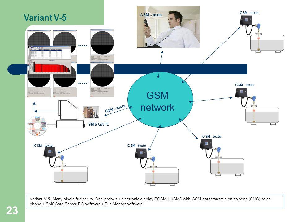 23 GSM - texts Variant V-5 GSM network SMS GATE GSM - texts Variant V-5.