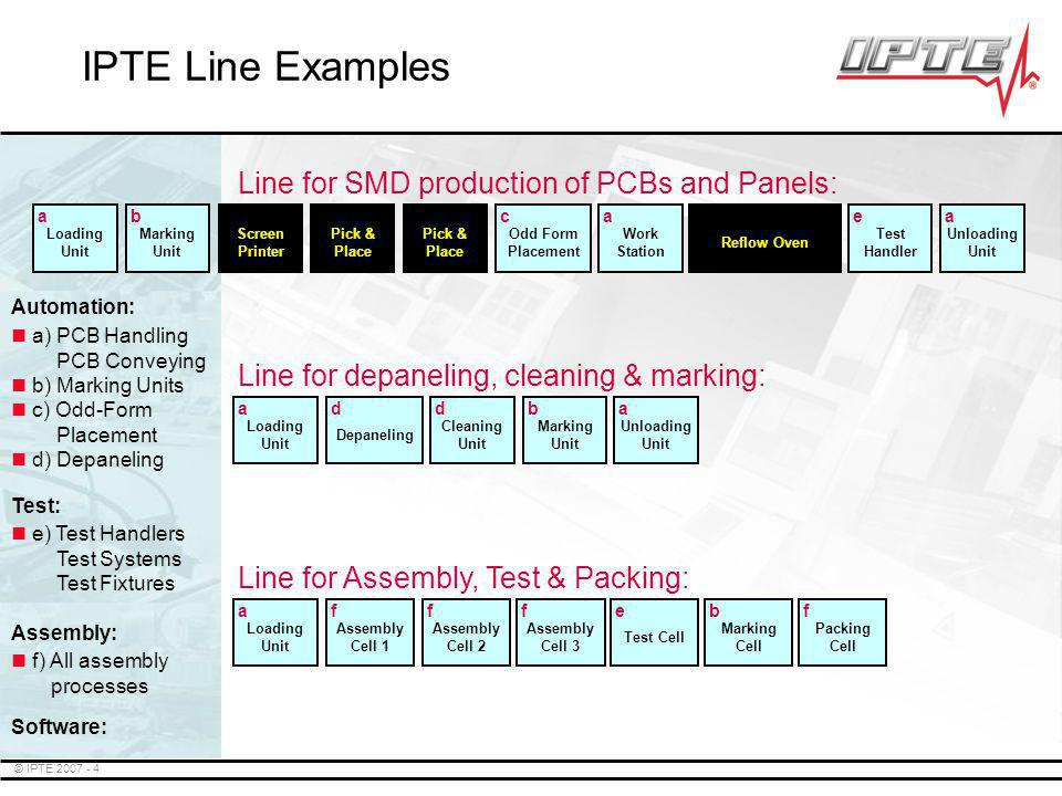 © IPTE 2007 - 4 IPTE Line Examples Line for SMD production of PCBs and Panels: Pick & Place Screen Printer Marking Unit Work Station Reflow Oven Test