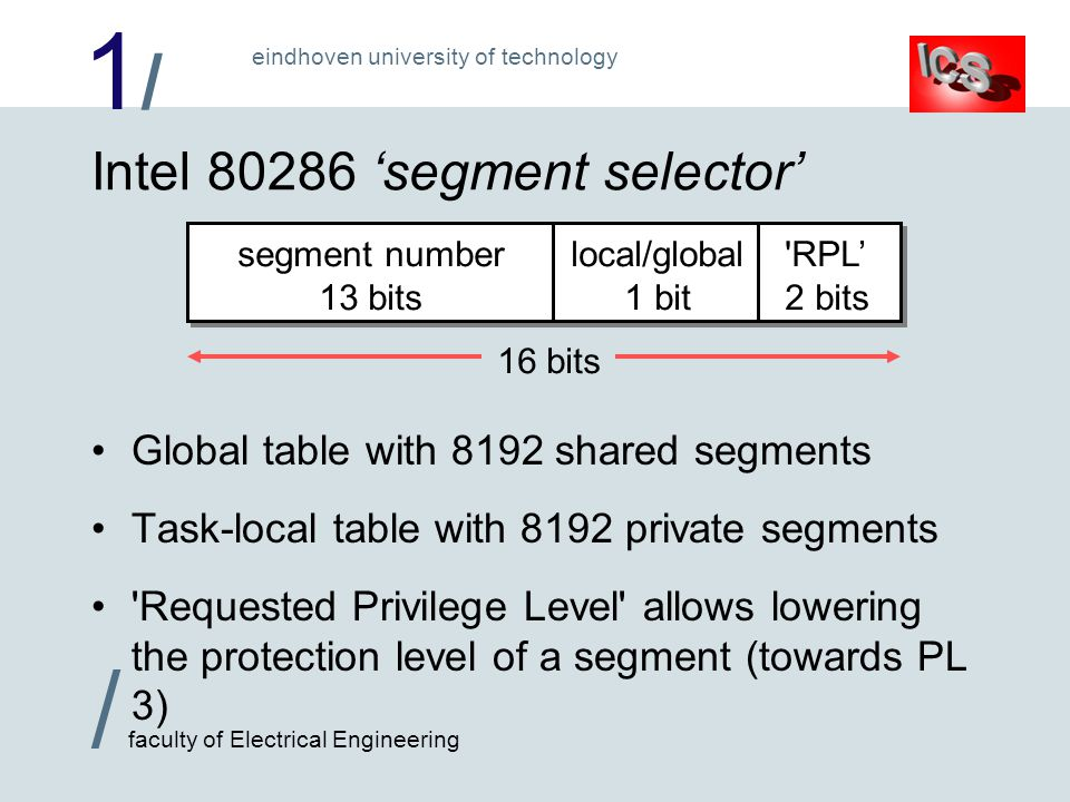 1/1/ / faculty of Electrical Engineering eindhoven university of technology 16 bits Intel 80286 segment selector Global table with 8192 shared segments Task-local table with 8192 private segments Requested Privilege Level allows lowering the protection level of a segment (towards PL 3) RPL 2 bits local/global 1 bit segment number 13 bits