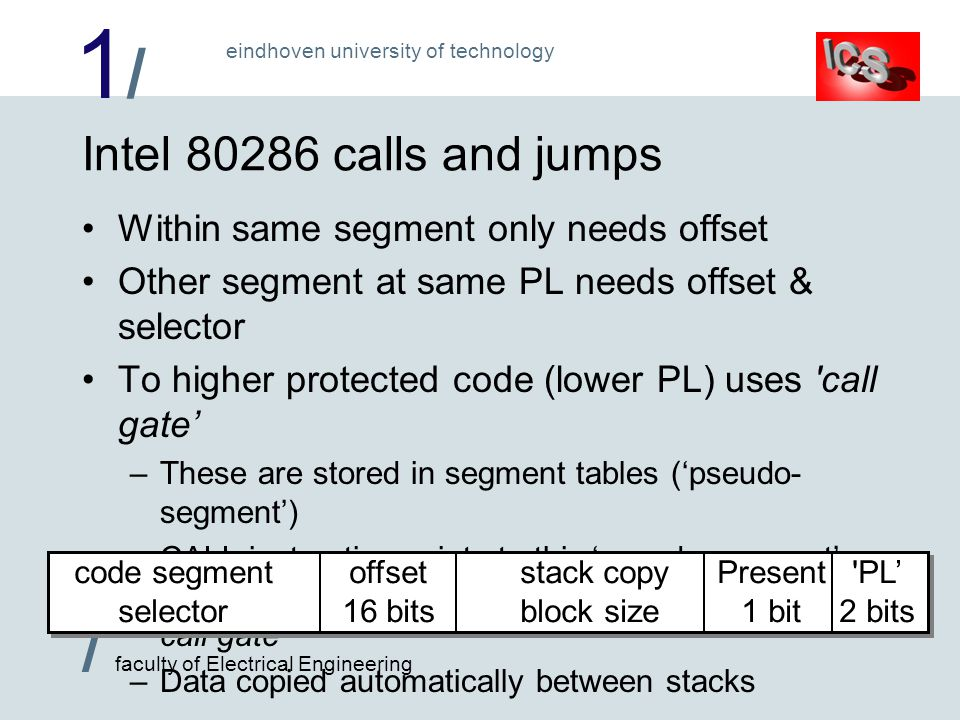 1/1/ / faculty of Electrical Engineering eindhoven university of technology Intel 80286 calls and jumps Within same segment only needs offset Other segment at same PL needs offset & selector To higher protected code (lower PL) uses call gate –These are stored in segment tables (pseudo- segment) –CALL instruction points to this pseudo-segment but the offset in instruction is overruled by call gate –Data copied automatically between stacks PL 2 bits Present 1 bit offset 16 bits code segment selector stack copy block size