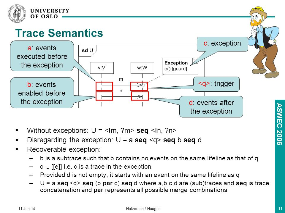ASWEC Jun-14Halvorsen / Haugen11 Trace Semantics Without exceptions: U = seq Disregarding the exception: U = a seq seq b seq d Recoverable exception: –b is a subtrace such that b contains no events on the same lifeline as that of q –c [[e]] i.e.