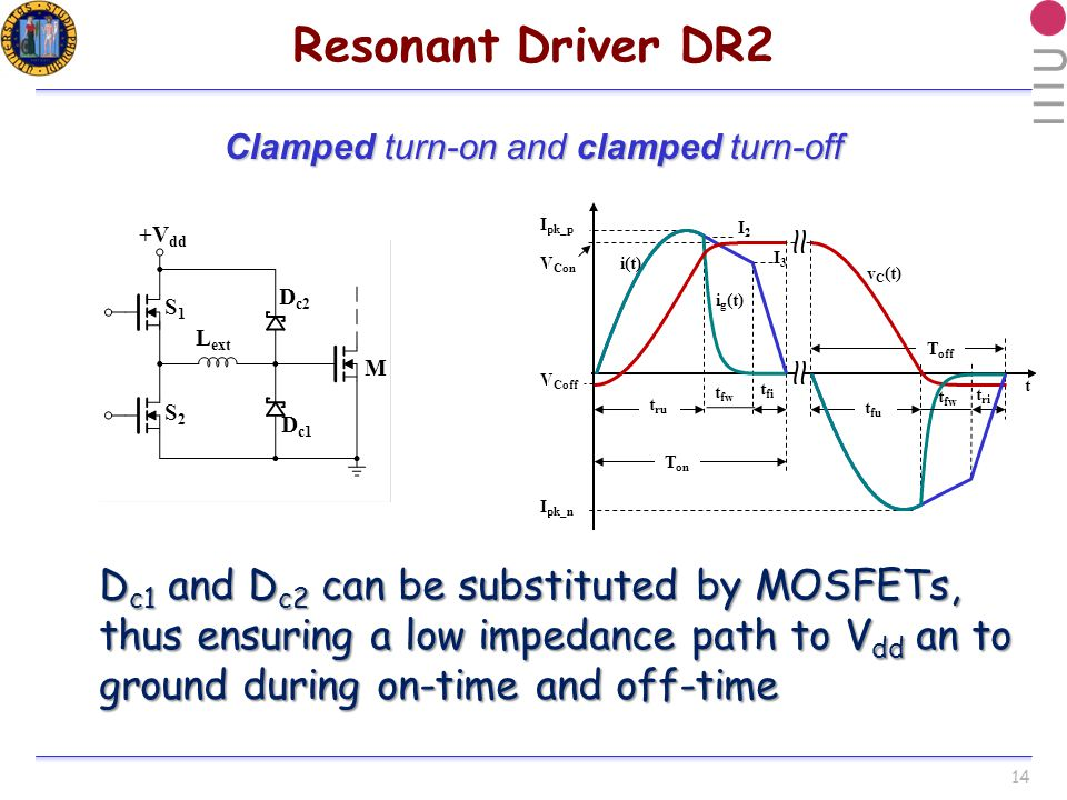 14 Resonant Driver DR2 D c1 and D c2 can be substituted by MOSFETs, thus ensuring a low impedance path to V dd an to ground during on-time and off-time t ri t fi T on T off t fu V Con I pk_p V Coff I pk_n t t ru t fw v C (t) i(t) I2I2 I3I3 i g (t) Clamped turn-on and clamped turn-off +V dd S1S1 S2S2 D c1 D c2 L ext M