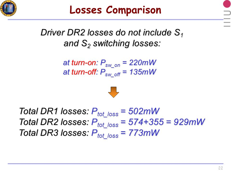 22 Losses Comparison Driver DR2 losses do not include S 1 and S 2 switching losses: at turn-on: P sw_on = 220mW at turn-off: P sw_off = 135mW Total DR1 losses: P tot_loss = 502mW Total DR2 losses: P tot_loss = = 929mW Total DR3 losses: P tot_loss = 773mW