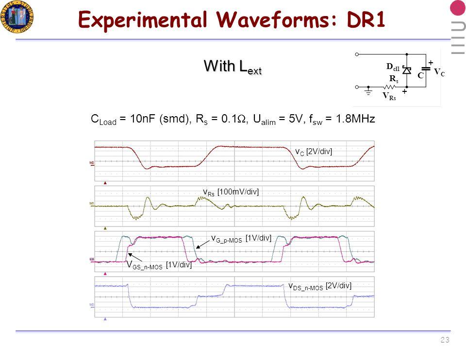 23 Experimental Waveforms: DR1 v C [2V/div] v Rs [100mV/div] V GS_n-MOS [1V/div] v G_p-MOS [1V/div] v DS_n-MOS [2V/div] With L ext C Load = 10nF (smd), R s = 0.1, U alim = 5V, f sw = 1.8MHz RsRs D cl1 + V Rs + VCVC C