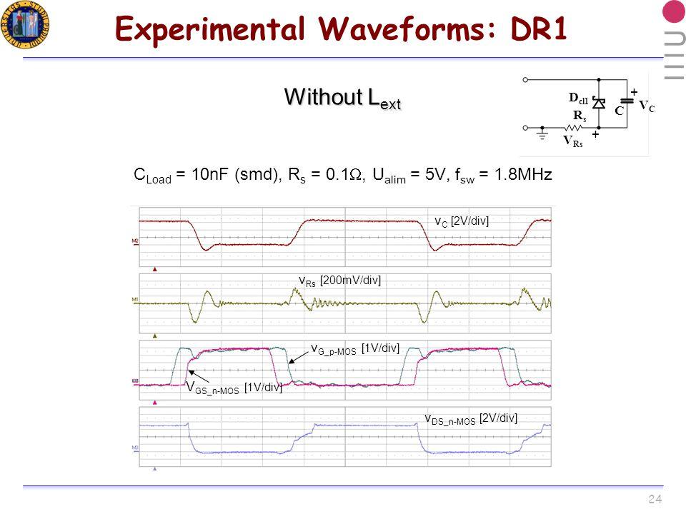24 Experimental Waveforms: DR1 v C [2V/div] v Rs [200mV/div] V GS_n-MOS [1V/div] v G_p-MOS [1V/div] v DS_n-MOS [2V/div] Without L ext C Load = 10nF (smd), R s = 0.1, U alim = 5V, f sw = 1.8MHz RsRs D cl1 + V Rs + VCVC C