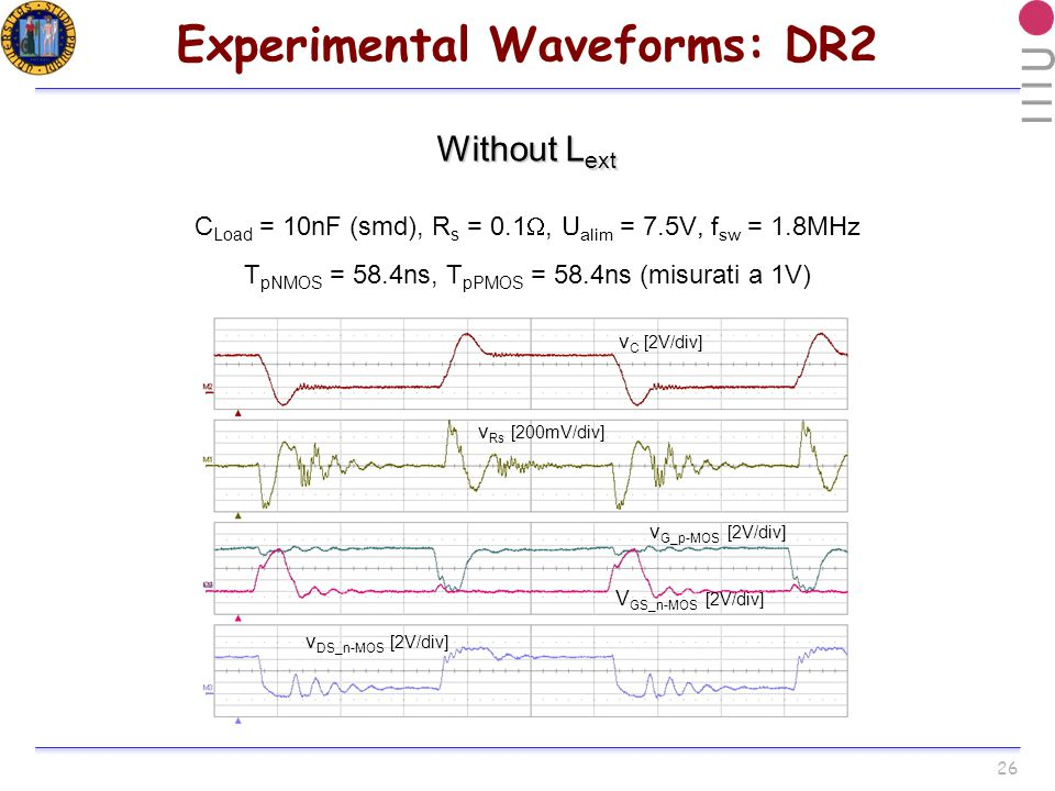 26 Experimental Waveforms: DR2 v C [2V/div] v Rs [200mV/div] v G_p-MOS [2V/div] V GS_n-MOS [2V/div] v DS_n-MOS [2V/div] Without L ext C Load = 10nF (smd), R s = 0.1, U alim = 7.5V, f sw = 1.8MHz T pNMOS = 58.4ns, T pPMOS = 58.4ns (misurati a 1V)