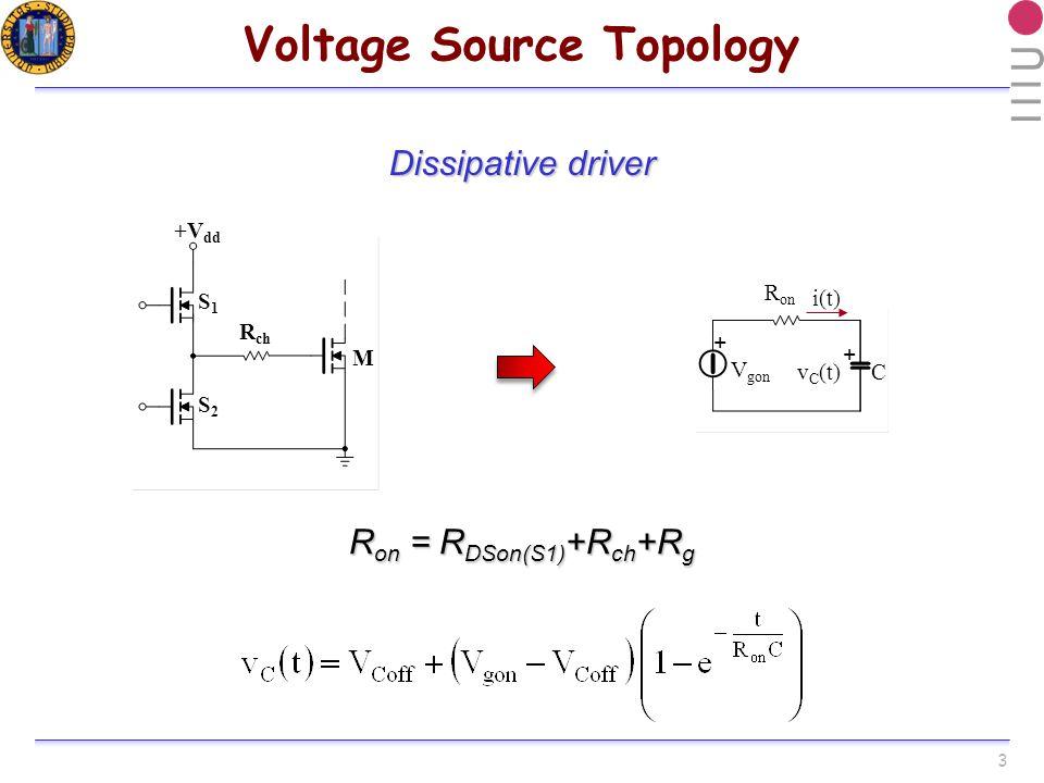34 DR3 Power Losses at Different V dd (R s = 0)