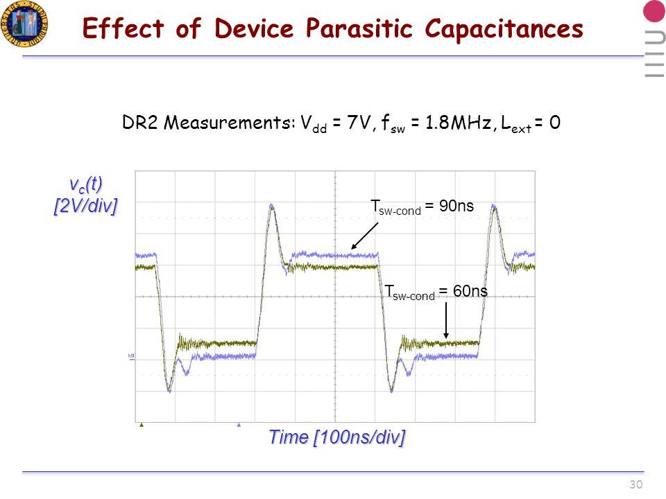30 Effect of Device Parasitic Capacitances T sw-cond = 60ns T sw-cond = 90ns DR2 Measurements: V dd = 7V, f sw = 1.8MHz, L ext = 0 v c (t) [2V/div] Time [100ns/div]