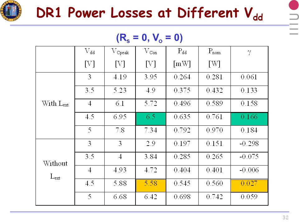 32 DR1 Power Losses at Different V dd (R s = 0, V o = 0)
