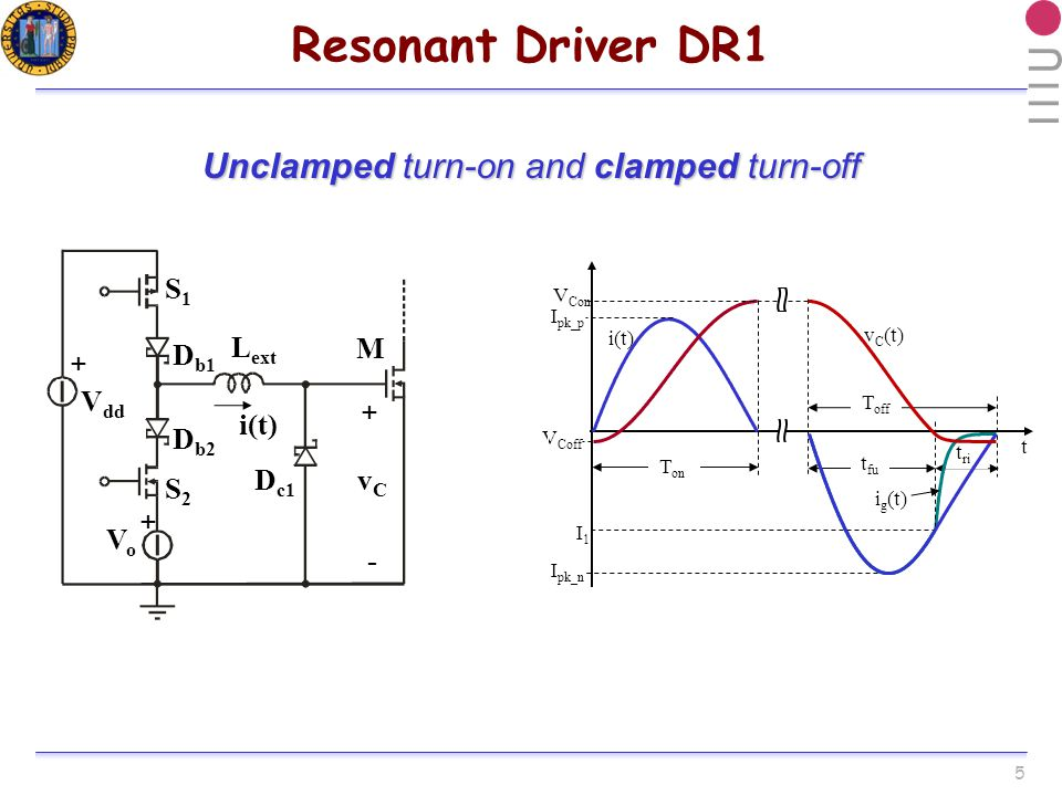 36 Resonant VRM Square-wave operation of the primary half-bridge Zero-voltage and zero-current commutations of SR MOSFETs Q 1 and Q 2 Operation at f s = 1.8MHz, V IN = 48V, V o = 1.3V, I o = 50A Resonant drivers for SRs V IN + HB 1 HB 2 LRLR N:1 CACA CBCB C2C2 C1C1 L F1 L F2 Q2Q2 Q1Q1 + VOVO i F2 CFCF RLRL i F1 iRiR + + TRTR V GS_Q1 V GS_Q2 V C1 V C2